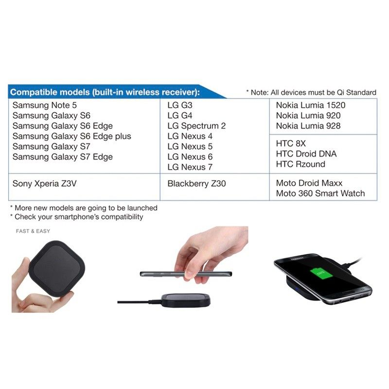 Wholesale Qi Wireless Charger